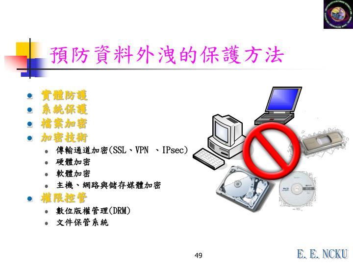 預防資料外洩的保護方法
