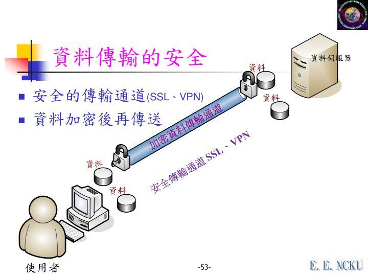 資料傳輸的安全