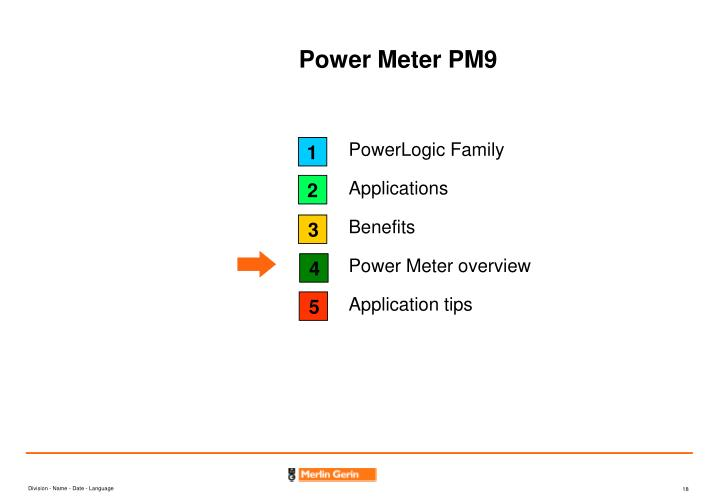 Power Meter PM9