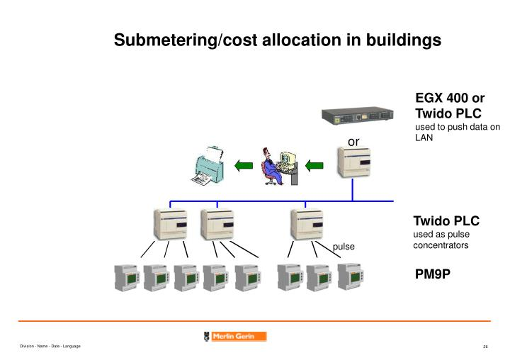 Submetering/cost allocation in buildings