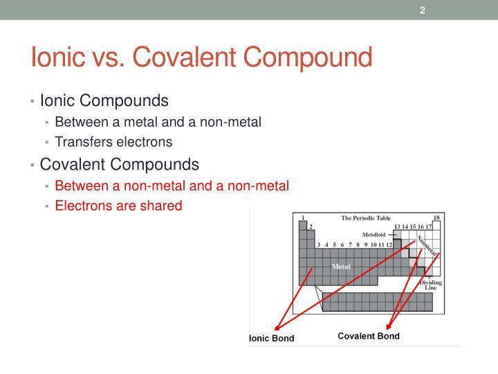 Ionic vs. Covalent Compound