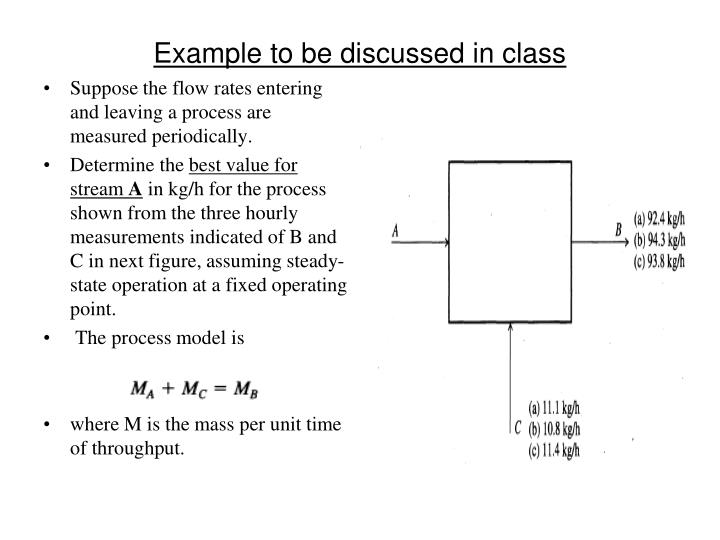 Example to be discussed in class