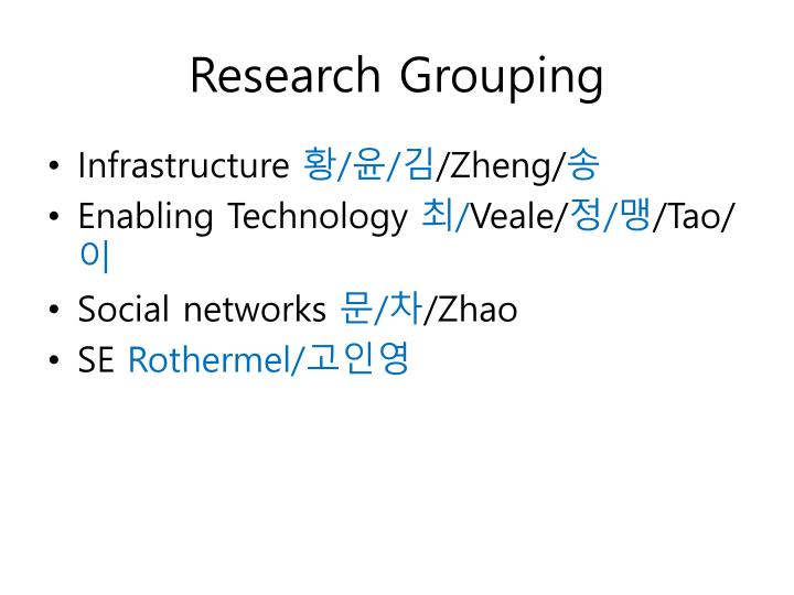 Research Grouping