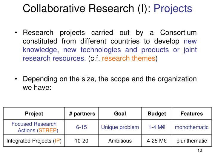 Collaborative Research (I):