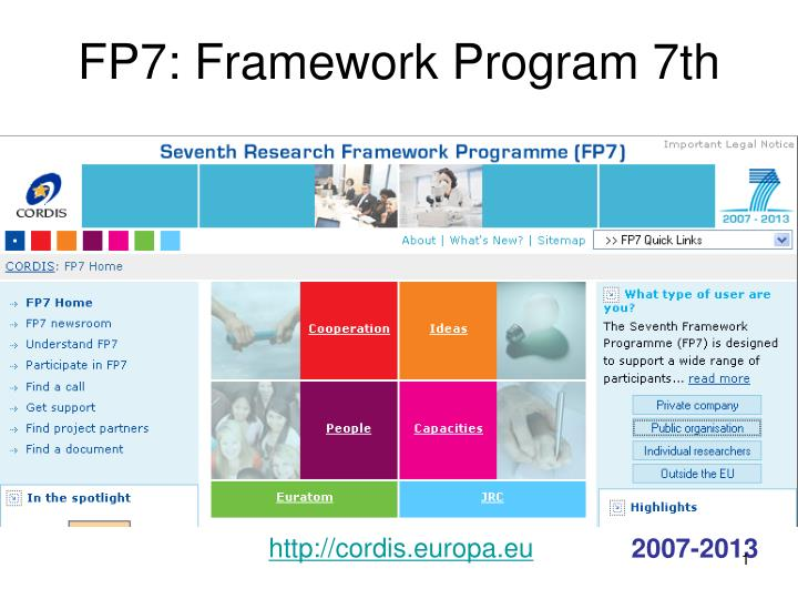 FP7: Framework Program 7th