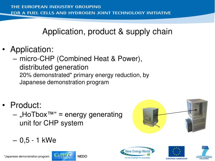 Application, product & supply chain