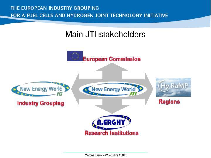 Main JTI stakeholders
