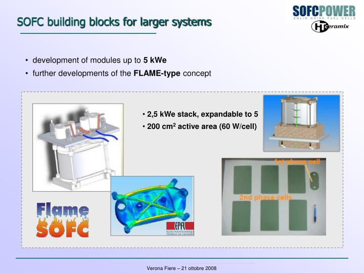 SOFC building blocks for larger systems