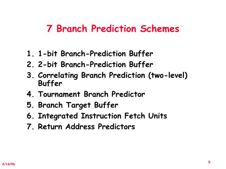 7 Branch Prediction Schemes