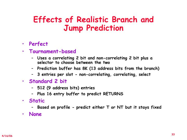 Effects of Realistic Branch and Jump Prediction
