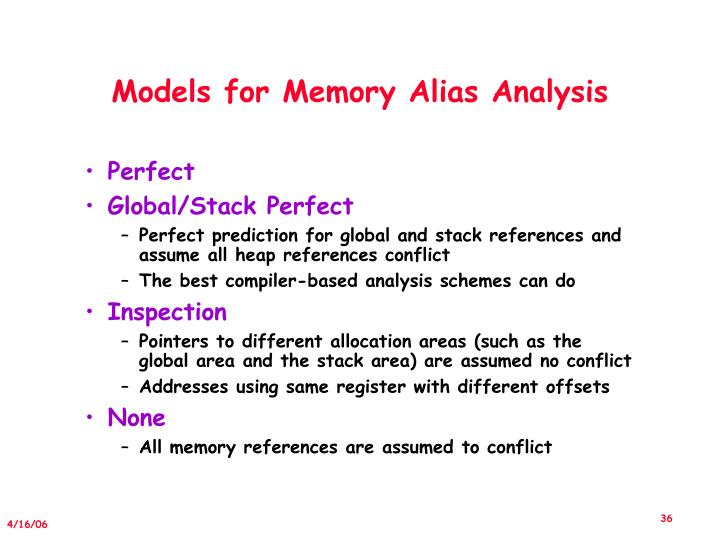 Models for Memory Alias Analysis