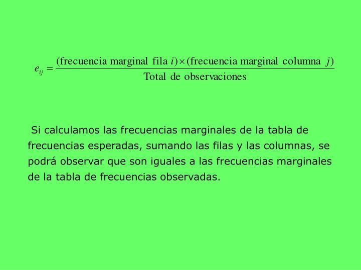 Si calculamos las frecuencias marginales de la tabla de frecuencias esperadas, sumando las filas y las columnas, se podrá observar que son iguales a las frecuencias marginales de la tabla de frecuencias observadas.