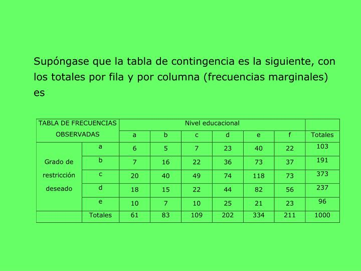 Supóngase que la tabla de contingencia es la siguiente, con los totales por fila y por columna (frecuencias marginales) es