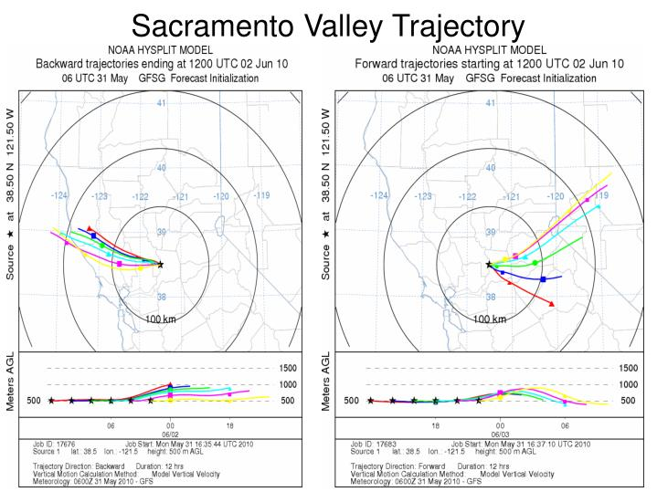 Sacramento Valley Trajectory