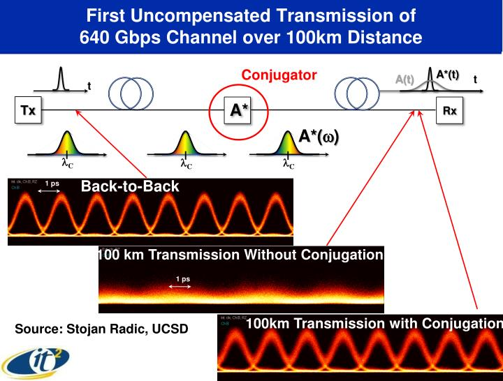 First Uncompensated Transmission of