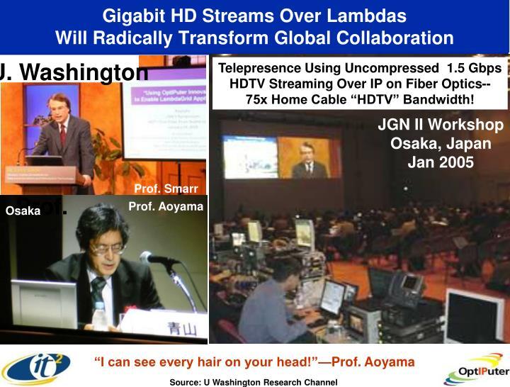 Gigabit HD Streams Over Lambdas