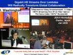 gigabit hd streams over lambdas will radically transform global collaboration