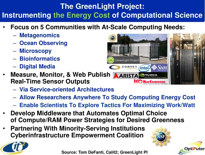 The GreenLight Project: