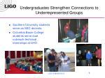 undergraduates strengthen connections to underrepresented groups