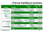 it scrap argentina en toneladas