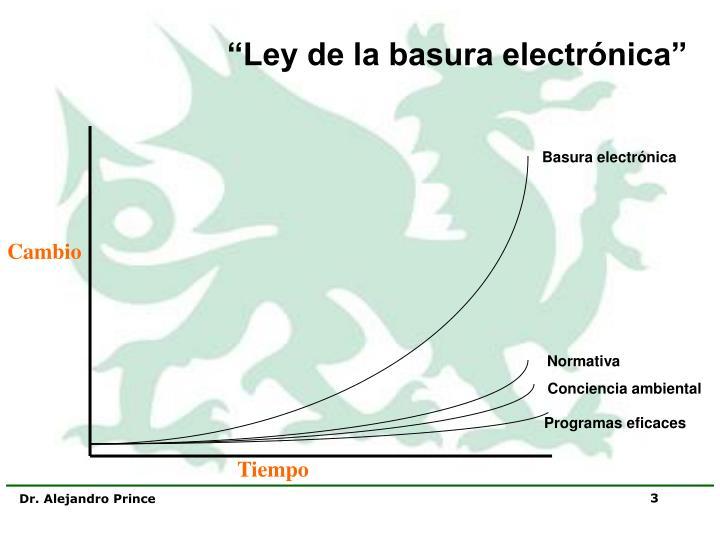 """""""Ley de la basura electrónica"""""""