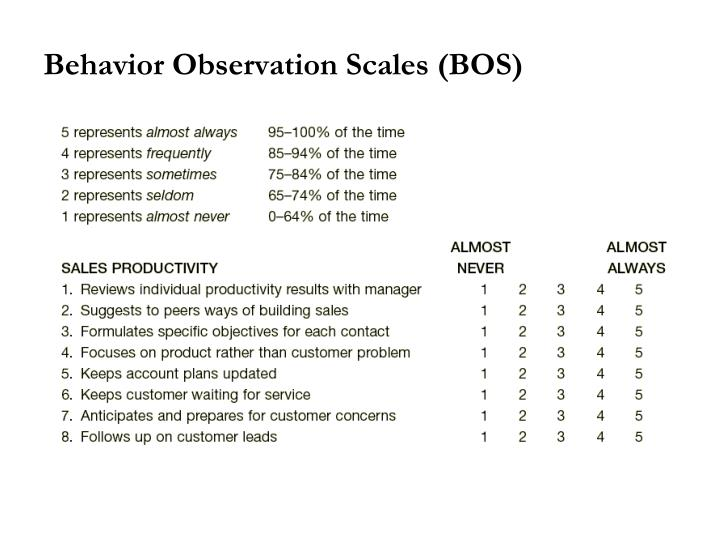 Behavior Observation Scales (BOS)
