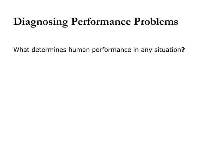 Diagnosing Performance Problems