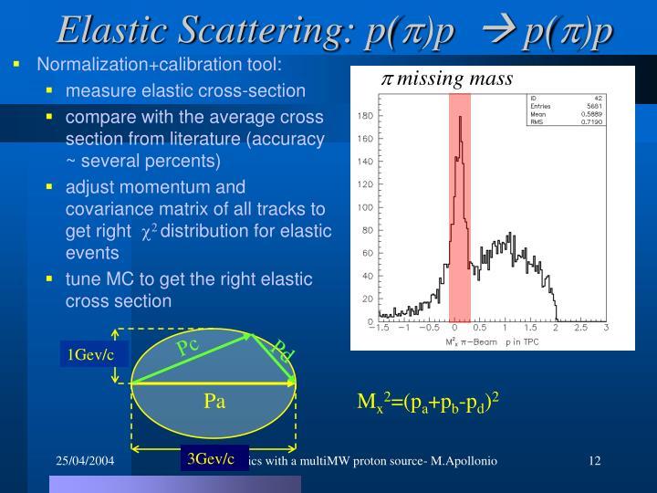 p missing mass