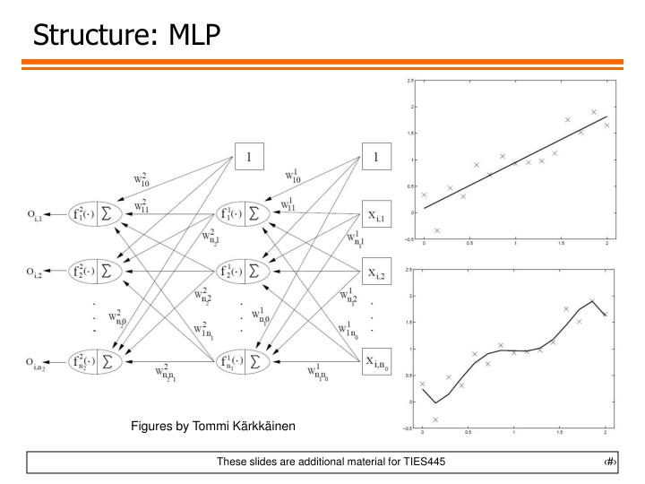 Structure: MLP
