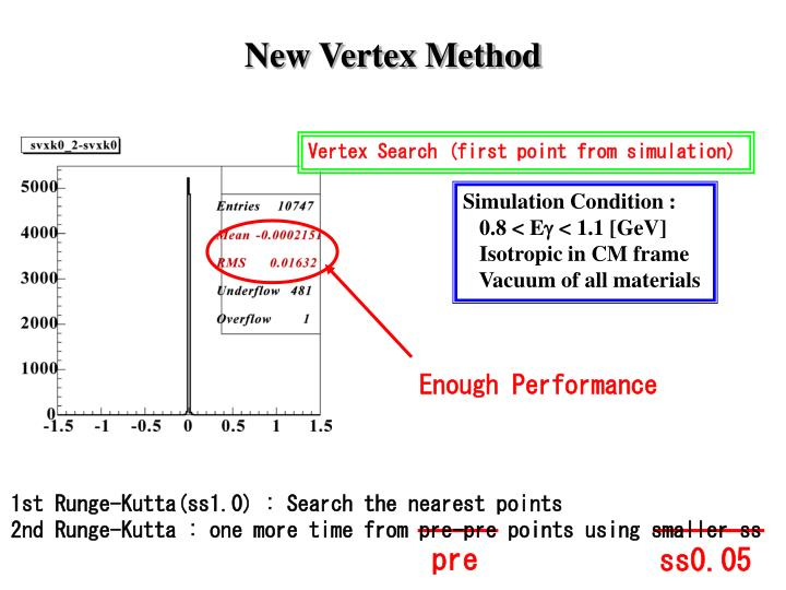 New Vertex Method