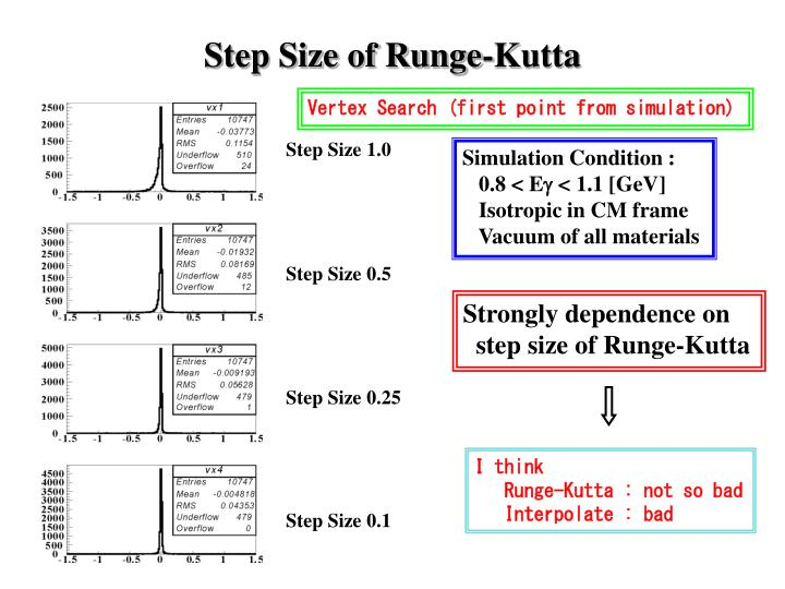 Step Size of Runge-Kutta