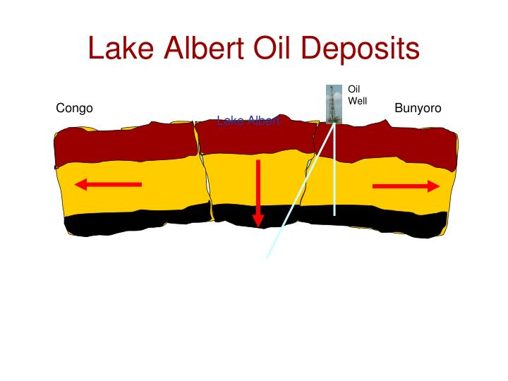 Lake Albert Oil Deposits