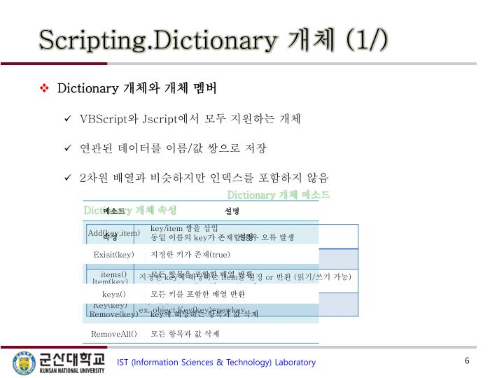 Scripting.Dictionary