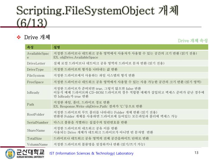 Scripting.FileSystemObject