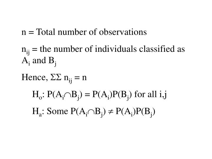 n = Total number of observations
