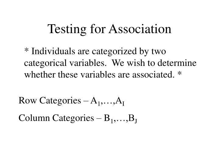 Testing for Association