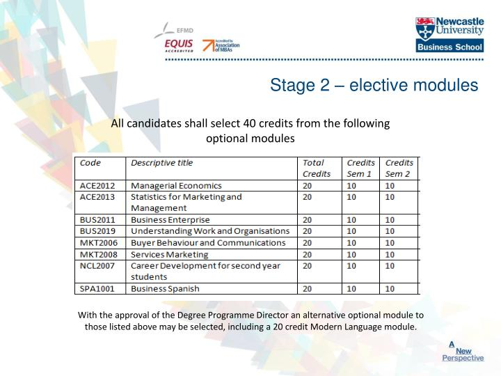 Stage 2 – elective modules