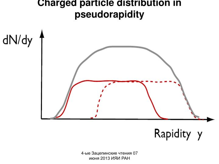 Charged particle distribution in pseudorapidity