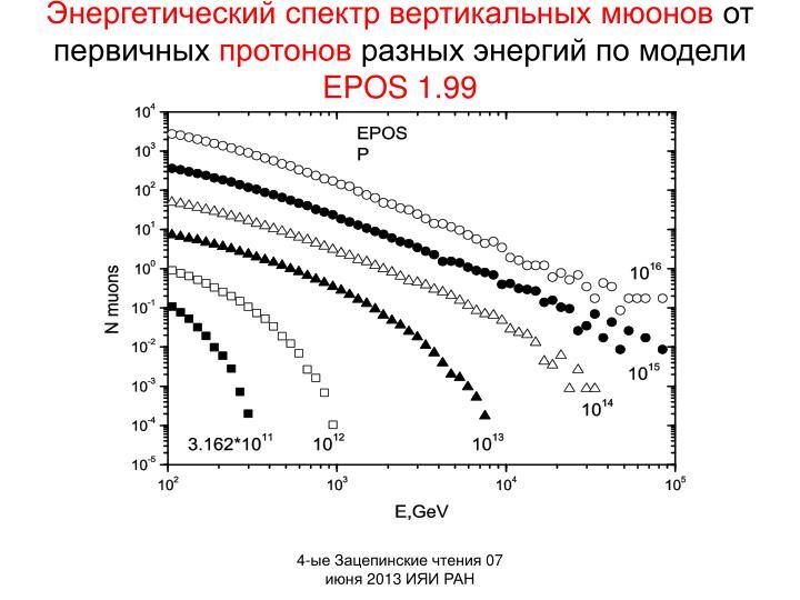 Энергетический спектр вертикальных мюонов