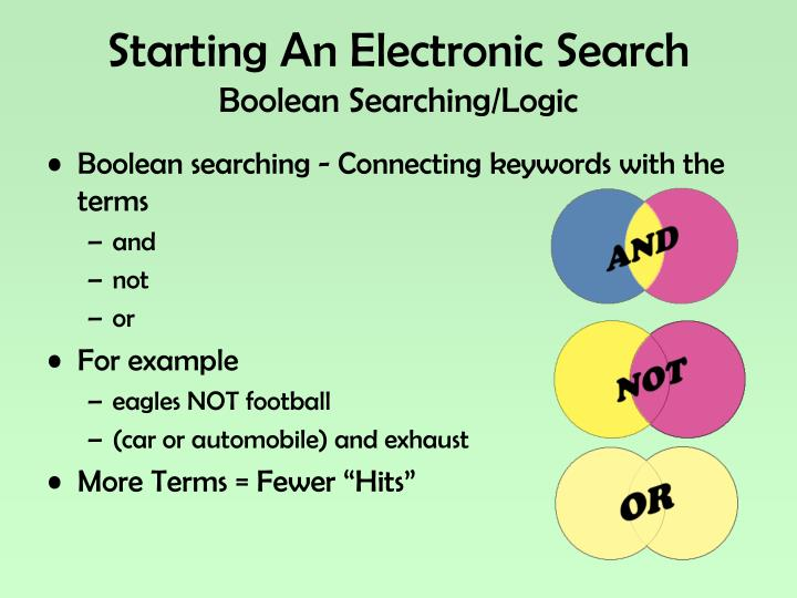 Starting An Electronic Search