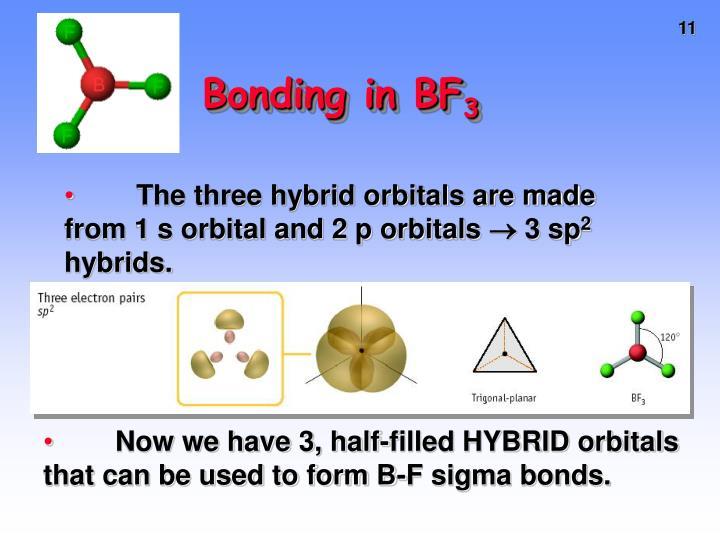 Bonding in BF