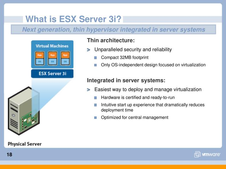 What is ESX Server 3i?