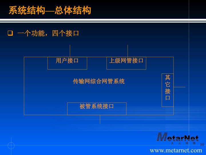 传输网综合网管系统