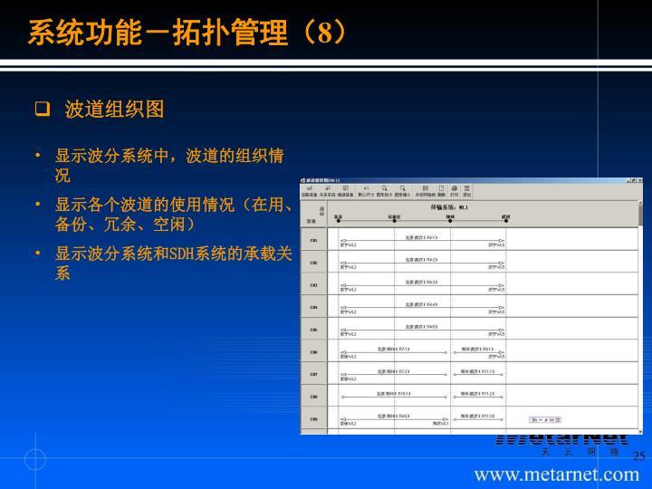 系统功能-拓扑管理(