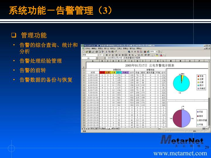 系统功能-告警管理(