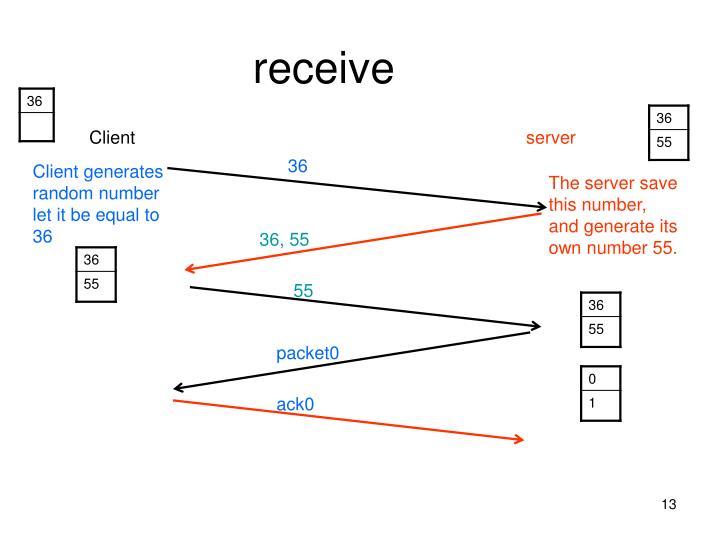 receive