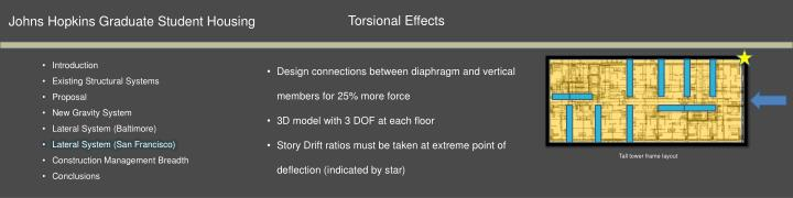 Torsional Effects