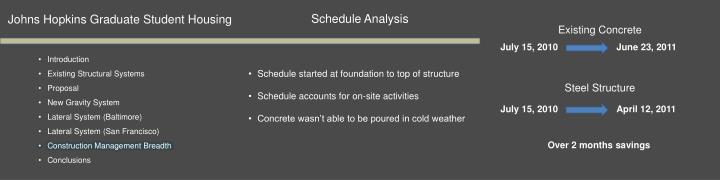 Schedule Analysis