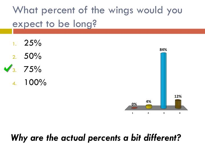 What percent of the wings would you expect to be long?