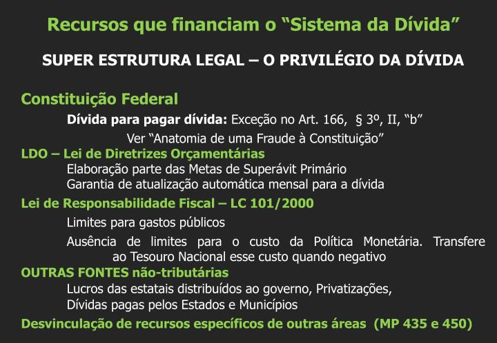 Recursos que financiam o